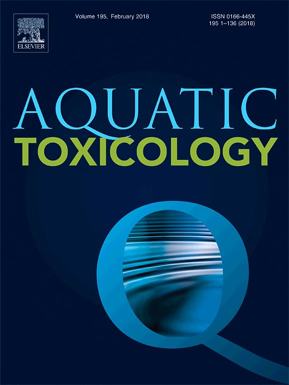 Aquatic Toxicology
